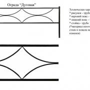 ОС_001 - 330 руб/метр